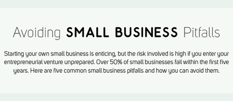 Infographic: Avoiding Small Business Pitfalls
