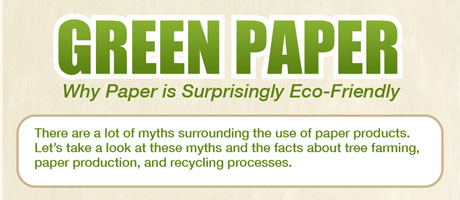 Infographic: Green Paper
