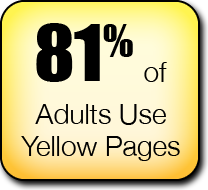 81% of Adults use Yellow Pages
