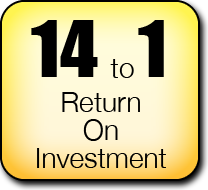 14 to 1 Return on Investment