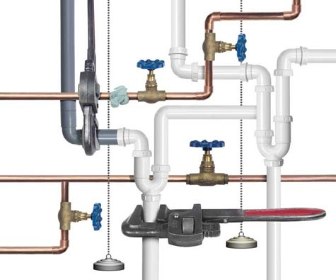 Hire a Plumber | Guide & Advice | Names and Numbers